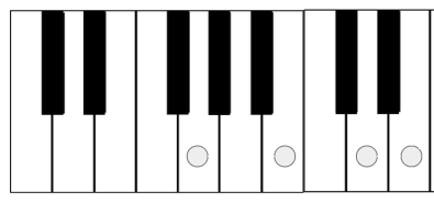 C79chord-piano-3rd inversion